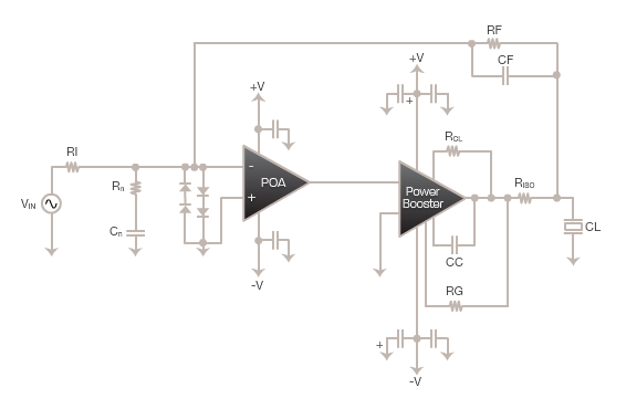 apex microtechnology - power operational amplifers